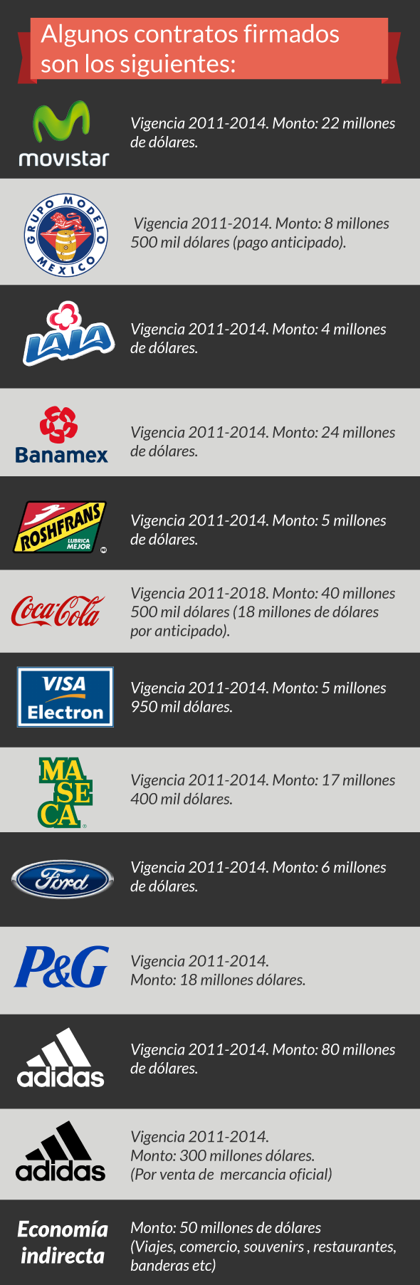 marcas21